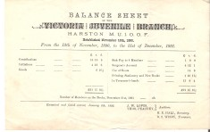 Balance Sheet of Victoria Juvenile Branch