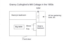 Granny Cullingford's Mill cottage in 1950s