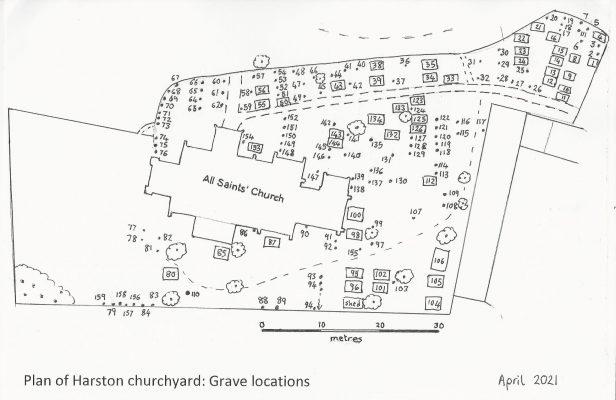 Churchyard plan April 2021 | (H Roadley)